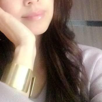 今日は一瞬春でした@ゆみ(2019/02/18 16:59)大橋 ゆみのブログ画像